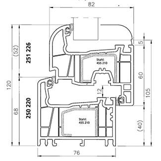PVC дограма SALAMANDER - технически характеристики